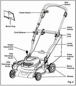 Lawn Mower Parts Diagram