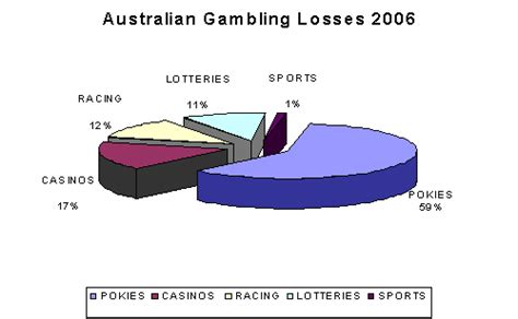 Gambling prevalence in south australia png 500x309