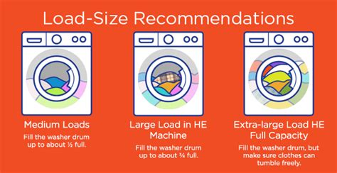 load size   washing machine tide