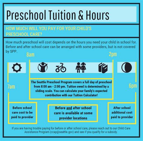 seattle preschool program tuition education seattle gov 970 | Preschool%20Tuition%20and%20Hours