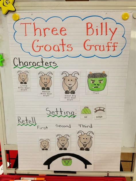 84 best images about the three billy goats gruff on 862   65c33a201cd6e372f5c10df12513ac08 kindergarten reading reading comprehension