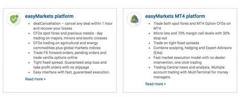 easy forex trading platform easy forex best bonus forex