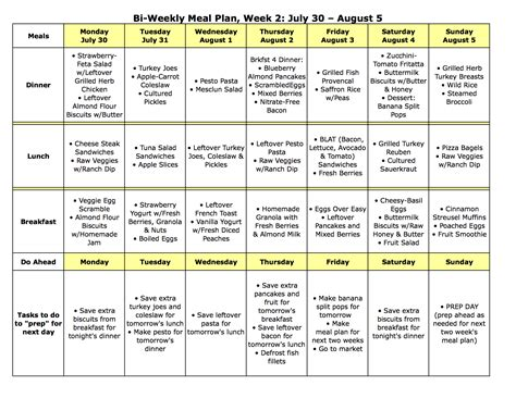 plan cuisine meal plans archives page 13 of 16 the nourishing home