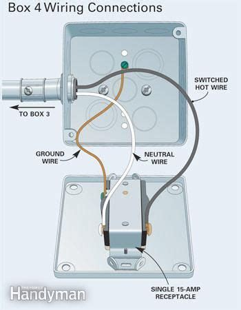 How Install Surface Mounted Wiring Conduit Shop