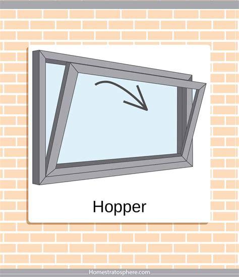 types  windows diagrams home stratosphere