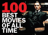 Top 20 best movies of all time ranked by our readers