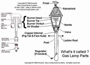 Restore Gas Lamp In Froint Yard