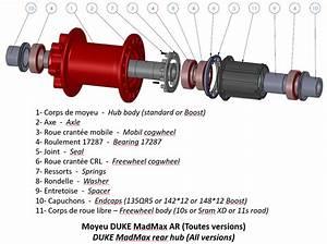 Changer Roulement De Roue Prix : moyeu duke madmax arri re duke la roue artisanale haut de gamme ~ Gottalentnigeria.com Avis de Voitures