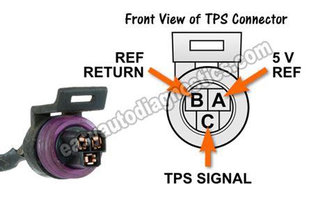 part 1 how to test the gm 2 2l throttle position sensor tps