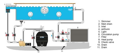 Wiring Diagram For Inground Pool by Swimming Pool Schematic Heat Exchanger Electric Heater