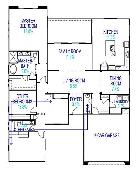 top posts   spaces   homes eye  housing