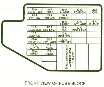 chevy cavalier front fuse box diagram circuit wiring diagrams