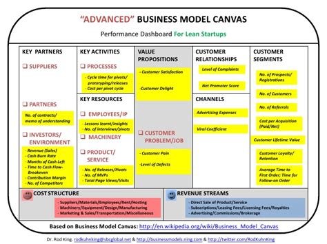 Business Model Dashboard For Lean Startups. How To Refinance Investment Property. Business Management Online Courses. Clinical Specialties Inc Dentists In Cary N C. Trocaire College Nursing Sales Force Features. Wireless Printer Hookup Was In A Car Accident. Distance From O Hare To Midway. Job Posting On Linkedin Free Trades Per Month. Cfa Institute Phone Number La Times Auto Ads