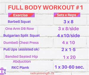 The Ultimate Guide To Choosing A New Workout Routine