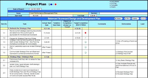 Free Project Execution Plan Template Excel Example