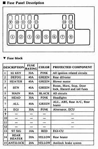 1993 F150 Fuse Diagram Under Hood