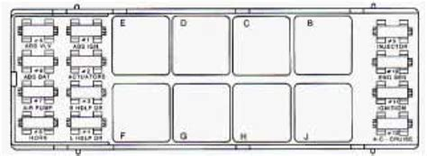 Chevrolet Camaro Fuse Box Diagram Carknowledge