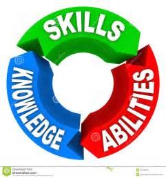 skills knowledge ability criteria candidate