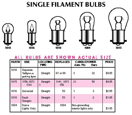 lighting bulb charts  ron francis wiring hotrod hotline