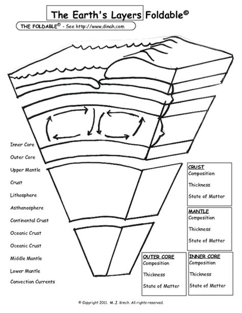the earth s layers foldable worksheet for 6th 9th grade lesson planet