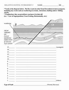 Relative Dating Worksheet 2 Name         Hr        Look At The