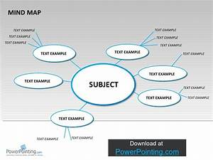 powerpoint mind map With mind map template powerpoint free download