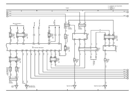 Toyota Sienna Electrical Schematic
