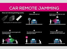 Car remote jamming How to avoid being a victim?