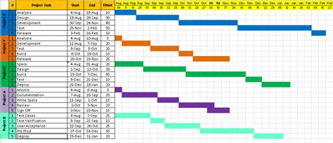 project timeline template excel   project