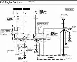 2002 Ford F53 Wiring Diagram