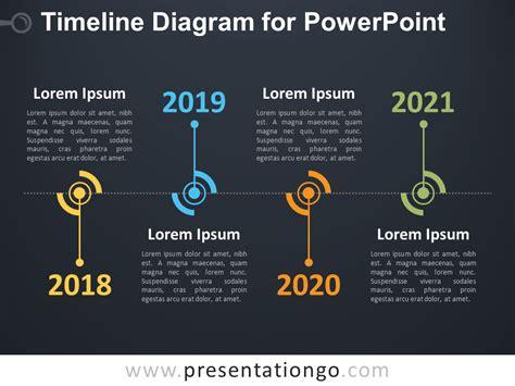 timeline diagram  powerpoint presentationgocom