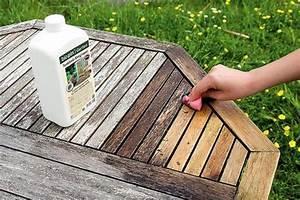 Teakholz Gartenmöbel Pflege : holz im garten richtig pflegen ~ Frokenaadalensverden.com Haus und Dekorationen