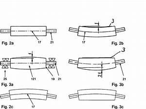 Biegelinie Berechnen : patent de102009048074a1 reckwalze sowie zugeh riges l ngsreckwerk oder stufe google patents ~ Themetempest.com Abrechnung