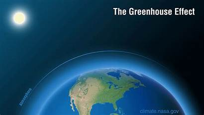 Effect Greenhouse Climate Graphic Change Internal
