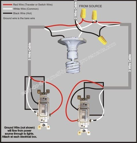 Three Way Switch Diagram Motor by Ge Z Wave 3 Way Power Through Light Any Ideas