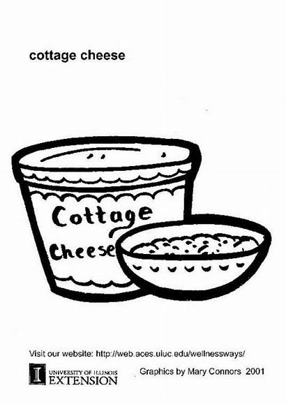 Cottage Cheese Queso Coloring Colorear Dibujo Fromage