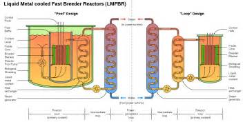 Air Source Heat Pump Vs Condensing Boiler