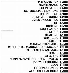 2005 Toyota Mr2 Spyder Repair Shop Manual Set Original