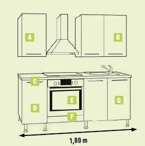 implantation type cuisine les cuisines brico dépôt le des cuisines
