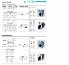 Images for wiring diagram rotary cam switch 59couponshop7 hd wallpapers wiring diagram rotary cam switch swarovskicordoba Gallery
