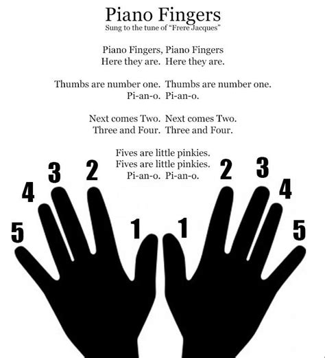 piano fingers beginner piano printable for early