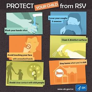 Rsv Usually Causes Mild  Cold