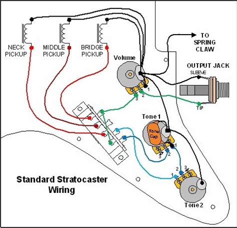 Standard Security System Wiring by Standard Stratocaster Wiring Diagram Electronics