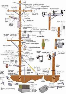 Electrical Components Wiring Diagram : 11 best auto elect motors images on pinterest electrical ~ A.2002-acura-tl-radio.info Haus und Dekorationen