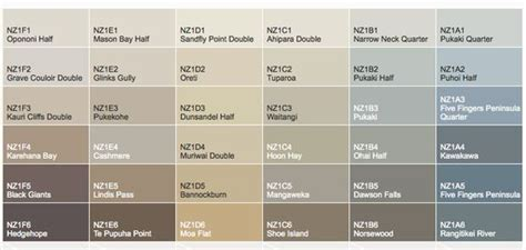 dulux colour atlas colours of new zealand palatte exterior dulux paint