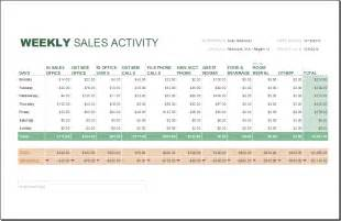Sle Of Report Writing by Daily Weekly And Monthly Sales Report Templates Word