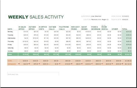 daily weekly  monthly sales report templates word