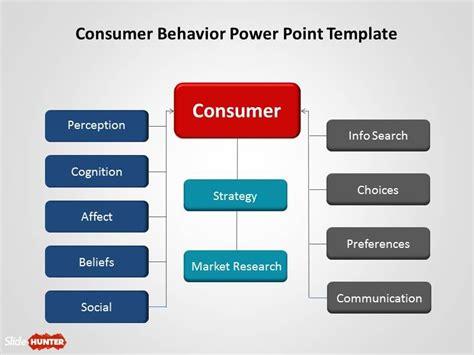consumer behavior powerpoint template