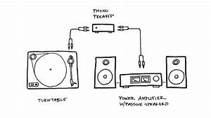 connect your turntable u turn audio With amp hookup diagram