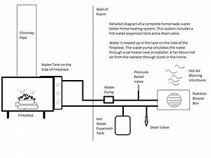 Diagram Of A Homemade Fireplace Boiler Heating System